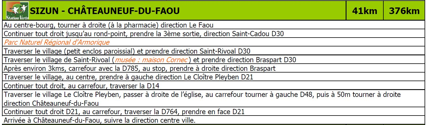 roadbook-sizun-chateauneuf